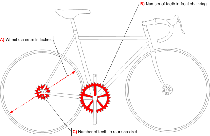 Bike Gearing Bike Gear Ratio Calculator